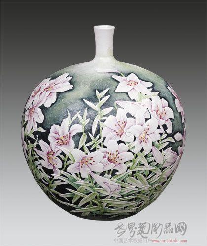 综合得分  作品升值性得分  作品类别 陶艺